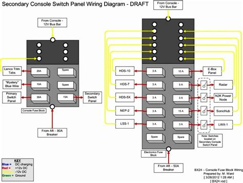 In an industrial setting a plc is not simply plugged into a wall socket. Circuit Breaker Labels Template Inspirational Install Electrical Panel Box Diagram Template Www ...