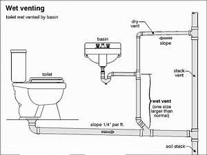Under Slab Plumbing Diagram