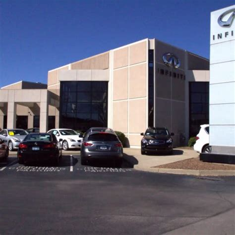 automotive plant construction automotive dealership