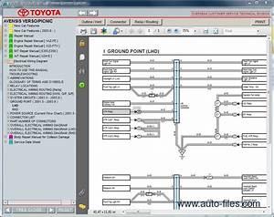 Toyota Avensis Verso    Picnic  Repair Manuals Download