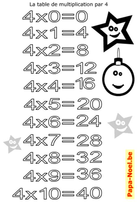 coloriage table de multiplication de 4 224 imprimer