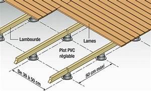 creer une terrasse en bois With creer une terrasse en bois
