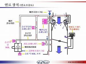 Pass Seymour Switches Wiring Diagram