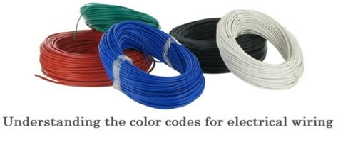 color codes archives electrician murrieta solar power