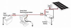 Redarc Smart Start Battery Isolator - Dual Sensing