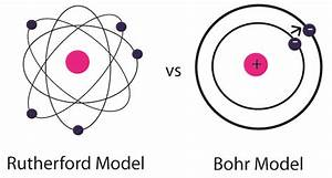 Niels Bohr Model Images - Reverse Search