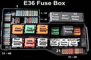 2011 Bmw 328i Fuse Box
