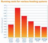 Images of Air Source Heat Pump Energy Star