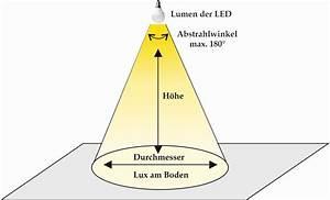 Abstrahlwinkel Led Berechnen : umrechnung von lumen zu lux ledoro ~ Themetempest.com Abrechnung