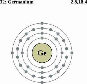 HELP YOURSELF TO HEALTH: Health Benefits of Organic Germanium