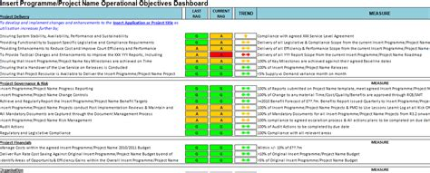 operational objectives dashboard