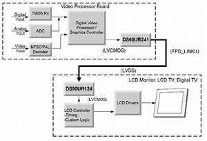 Tft Lcd Block Diagram