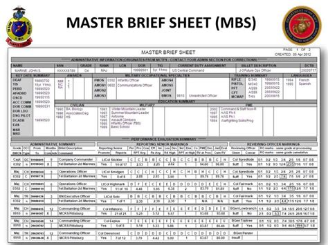 master brief sheet usmc ppt fitrepping 101 powerpoint presentation id 6662588
