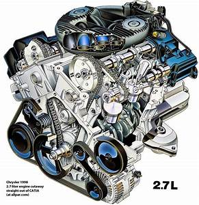 The Chrysler 2 7 Liter V6 Engines For 2000 Dodge Intrepid 2 7 Engine Diagram