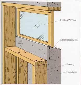 Sill Plate Window by Basement Waterproofing Openings Windows