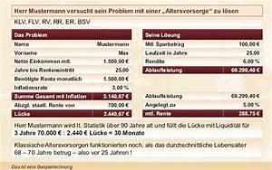 Durchschnittliche Inflationsrate Berechnen : rentenproblemdarstellung markt intakt ~ Themetempest.com Abrechnung
