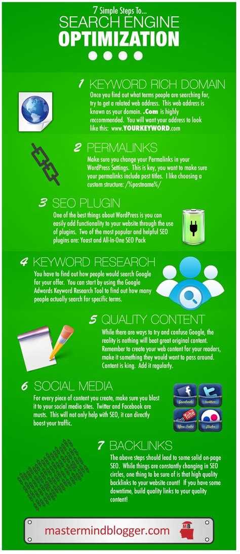 Seo Search Engine Optimization Step By Step by 7 Simple Steps To Search Engine Optimization