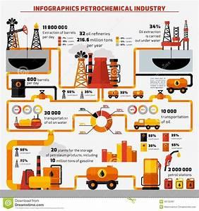 Industria De Petróleo Infographics Ilustración del Vector Ilustración: 49732497