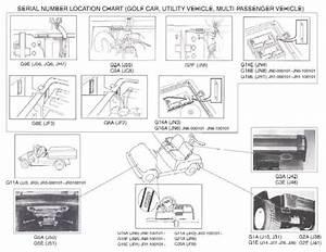 Yamaha Motor Identification