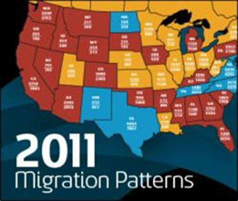 atlas lines announces 2011 migration trends