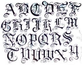 font designer design fonts style