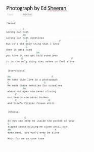 Songs In 2020 Ukulele Chords Songs Ukulele Songs