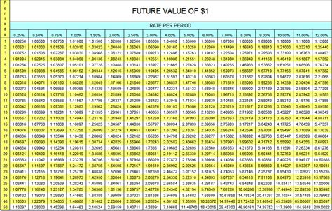 future value of annuity due table annuityf 1 annuity table