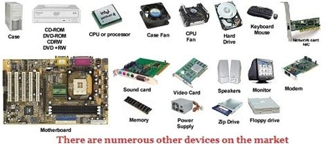 What Are The Most Vital Parts Of A Computer?