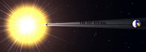 1 caract 233 ristiques orbitales des plan 232 tes