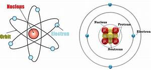 Atomic Structure  U0026 Isotopes