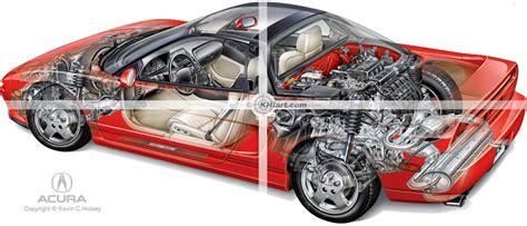 Acura Mid Engine  Auto Express