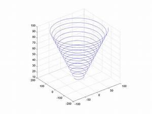 Megapixel Berechnen : mp forum l nge einer konischen spirale berechnen ~ Themetempest.com Abrechnung
