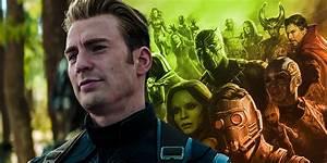 Mcu, The, Avengers, U2019, 5, Best, Plans, U0026, 5, Worst