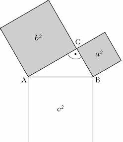 Satz Des Pythagoras Kathete Berechnen : der satz des pythagoras lexikon der mathematik ~ Themetempest.com Abrechnung