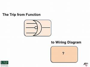Wiring Diagram From Function Diagram Practice Question