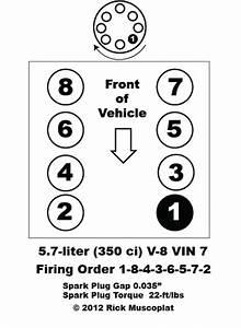 Cadillac Escalade 5 7 1997