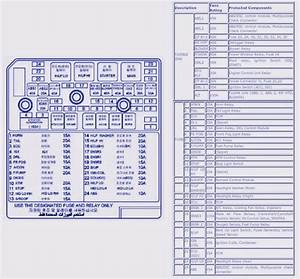 08 Mack Fuse Box Diagram