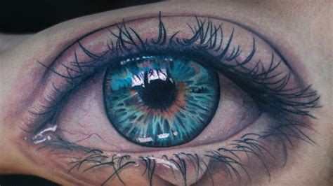 Eye Tattoo And Meaning
