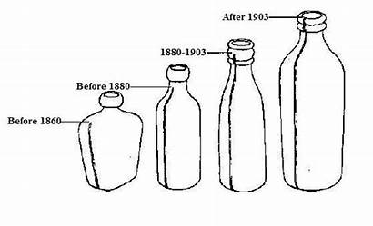 Bottles Glass Bottle Age Dating Liquor Antique