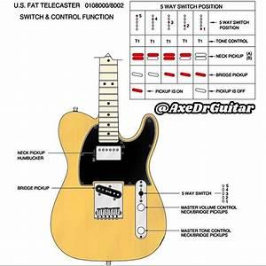 Fender Pickups Control Diagrams