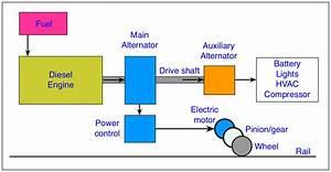Install Sound System Diesel Locomotive Diagrams