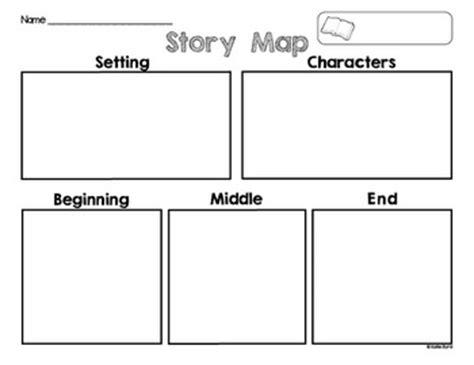 Freebie! Story Map  Setting, Characters, Beginning