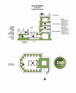 Pin Em Arquitectura Hist U00f3rica