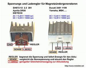 Index Of   Schema  Spannung