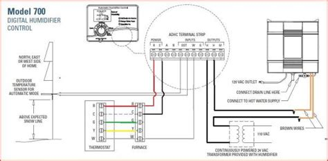 wiring aprilaire   model  control  lennox