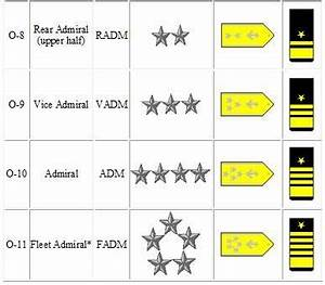 Navy Customs And Traditions Navy Rank Structure