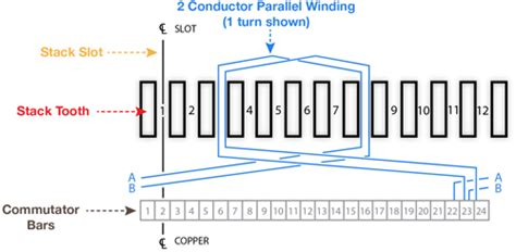 armature wiring diagram wiring diagram now