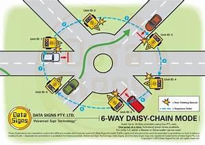 Daisy Chain Wiring Diagram Traffic Signal