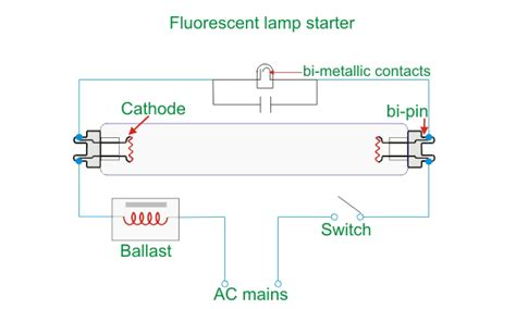 working principle of a light electrical4u
