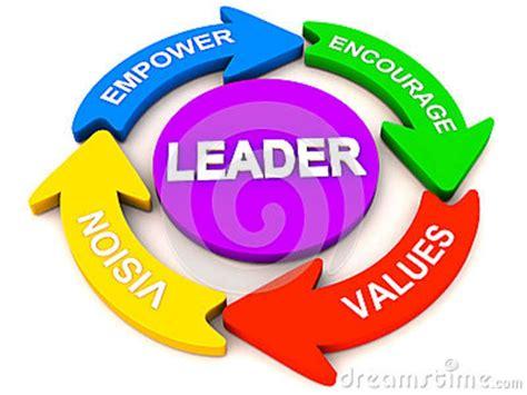 qualities   good leader